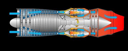 Jetmotorn i Färg med Beskrivning